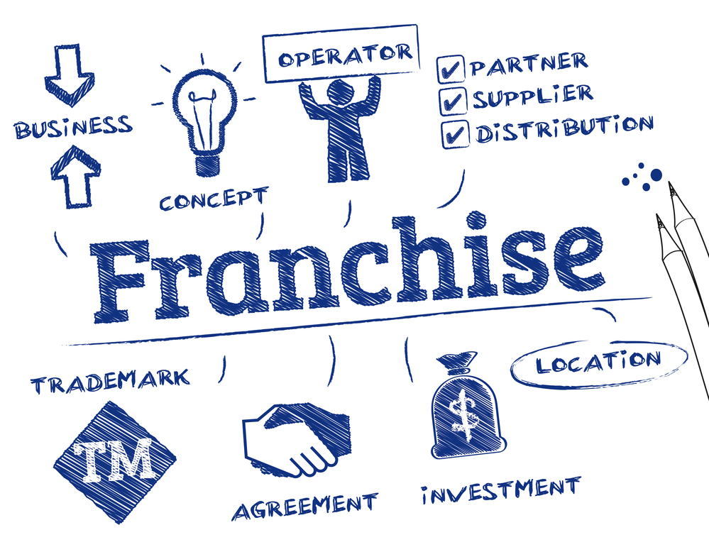 Franchise i-Hotel Services